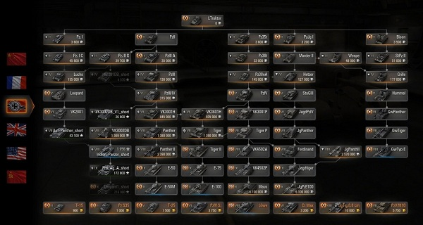 wotmodders | W O T MODS | Page 2