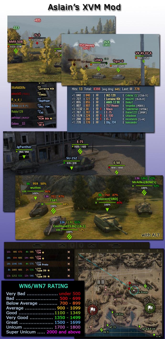 0 8 9] Aslain's XVM Mod v3 1 14 | W O T MODS